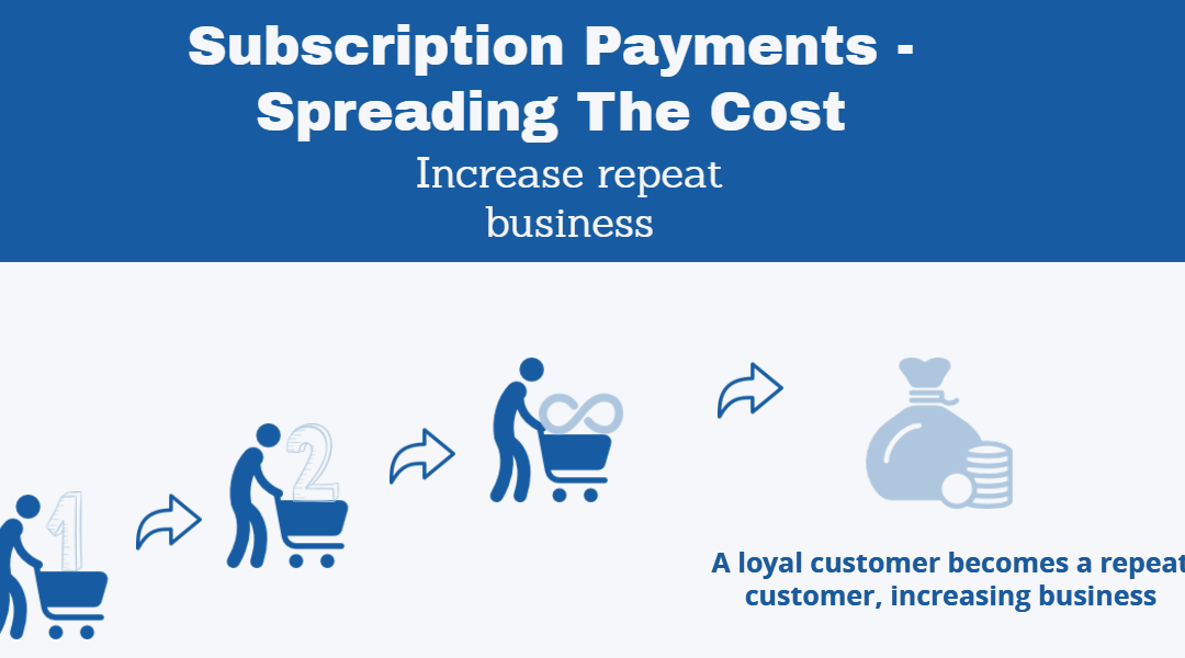 Subscription Payments – Spreading The Cost
