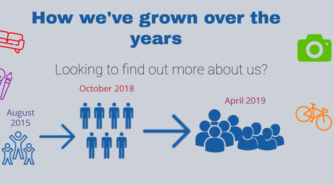How PayItMonthly Has Grown Over The Years